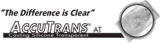 AccuTrans Casting Cartridge 4x75ml Transparent - No Mixing Tips