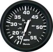 Faria Euro Series Speedometer