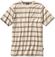 6b6c0ae7 Patagonia Men's T-Shirts - GearBuyer.com